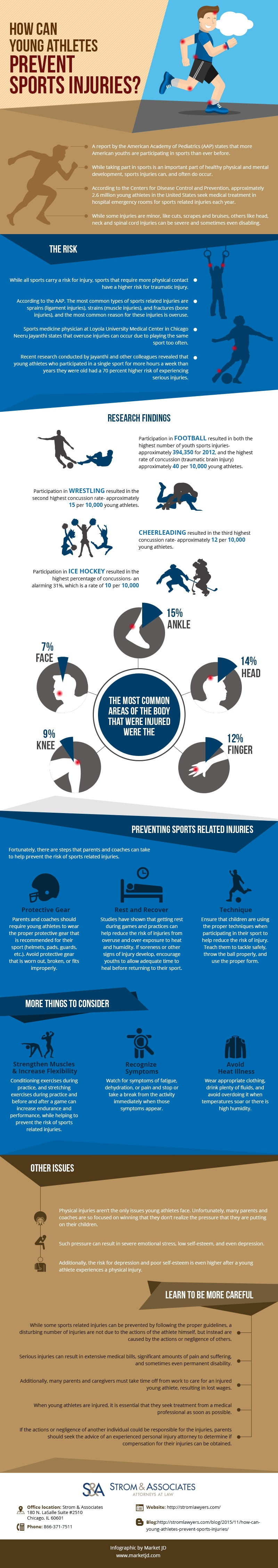 Young athletes infographic