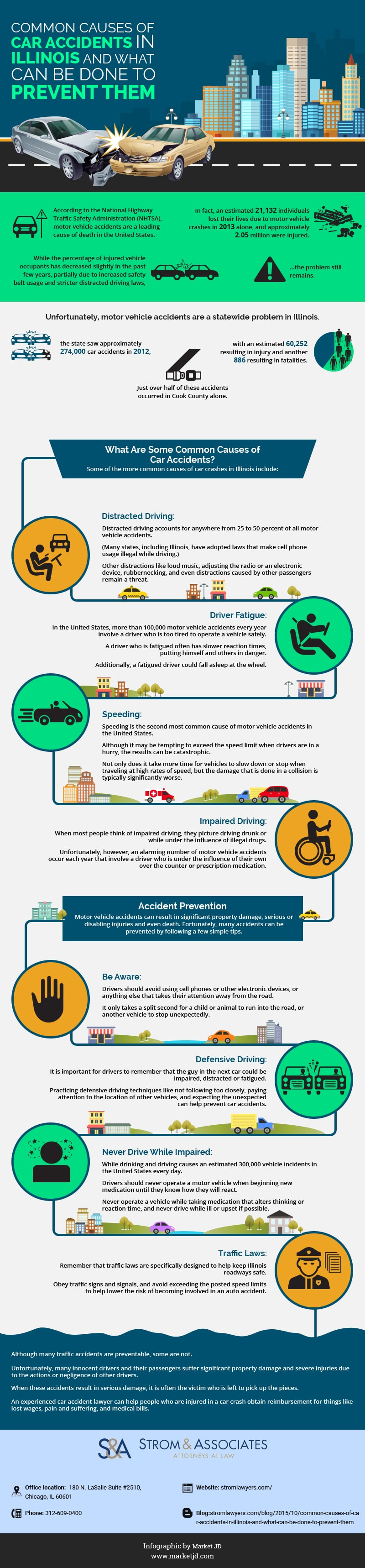 Causes of car accidents infographic
