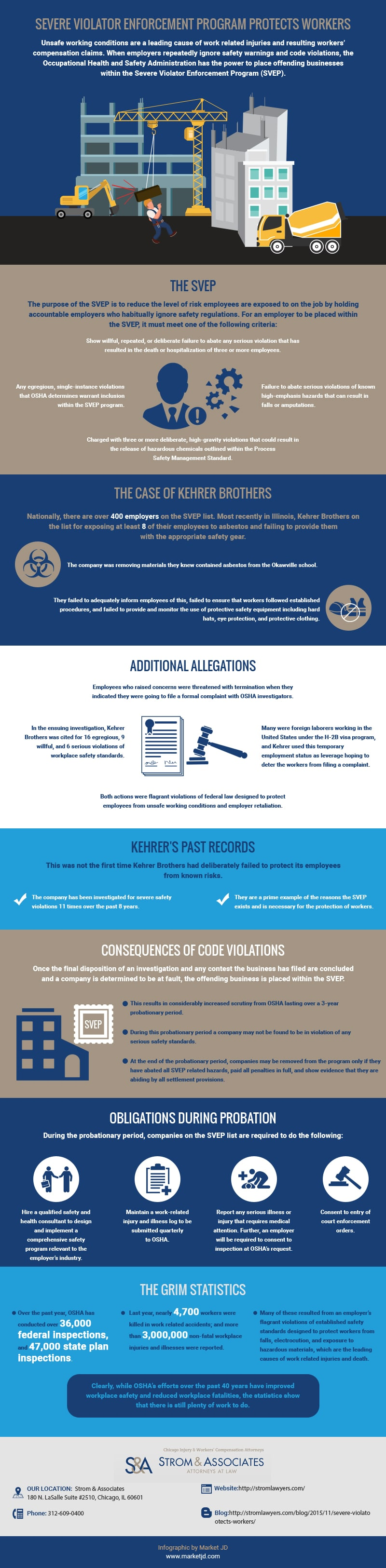 Severe violator enforcement program infographic