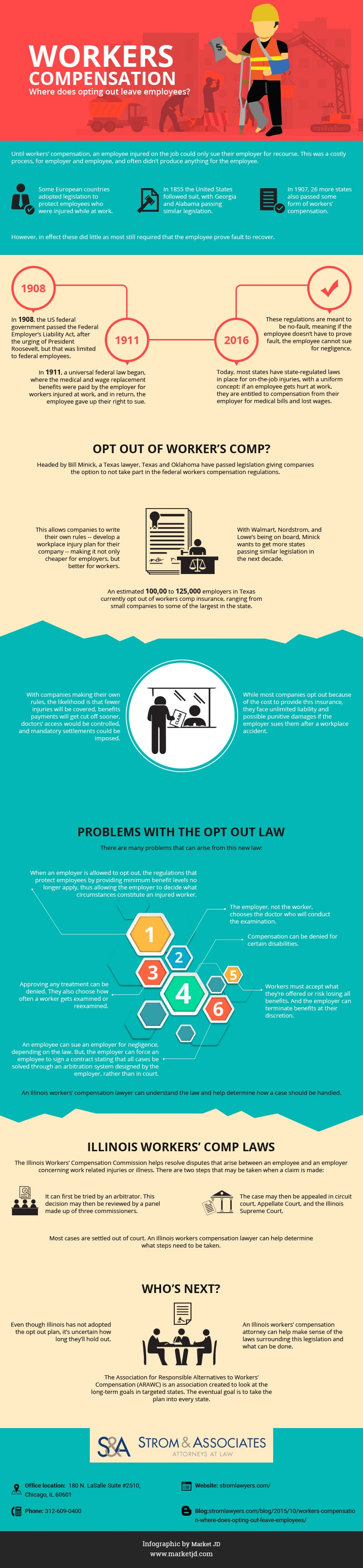 workers' comp infographic