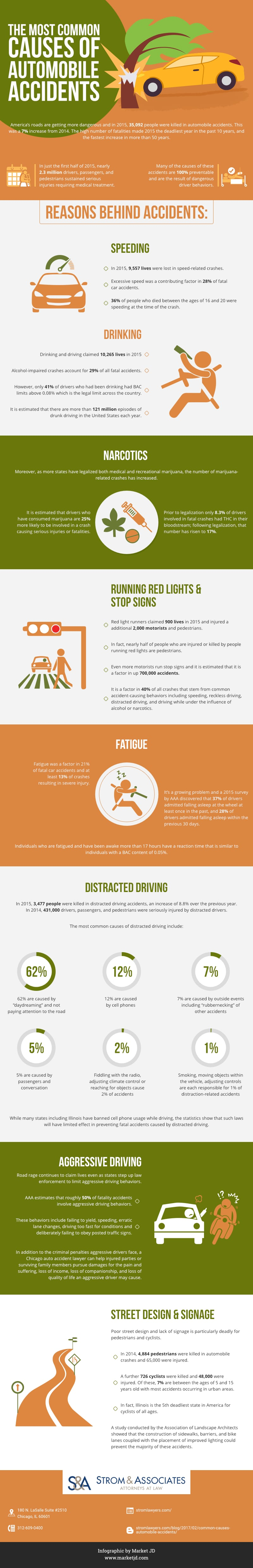 Common causes of automobile accidents infographic