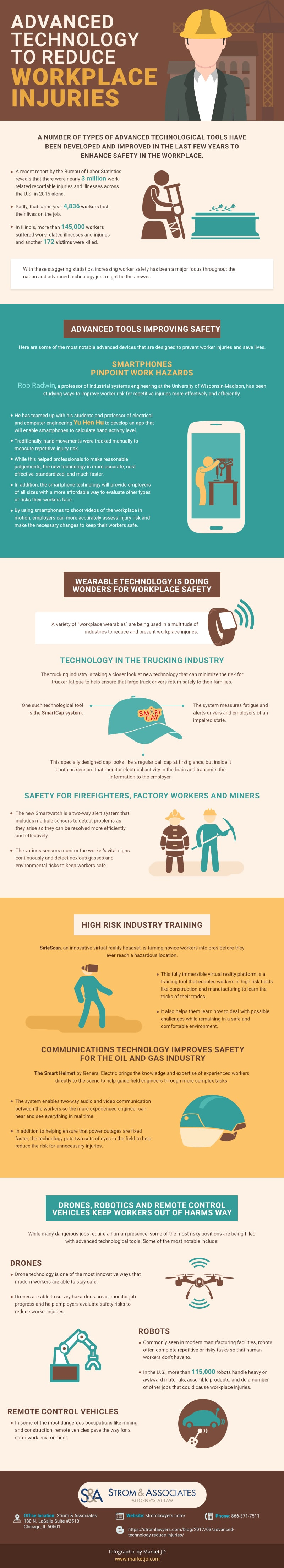 Reduce workplace injuries infographic