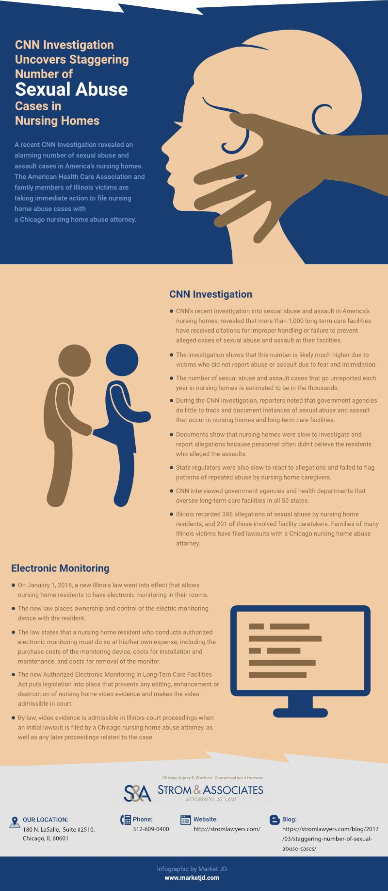 Sexual abuse infographic
