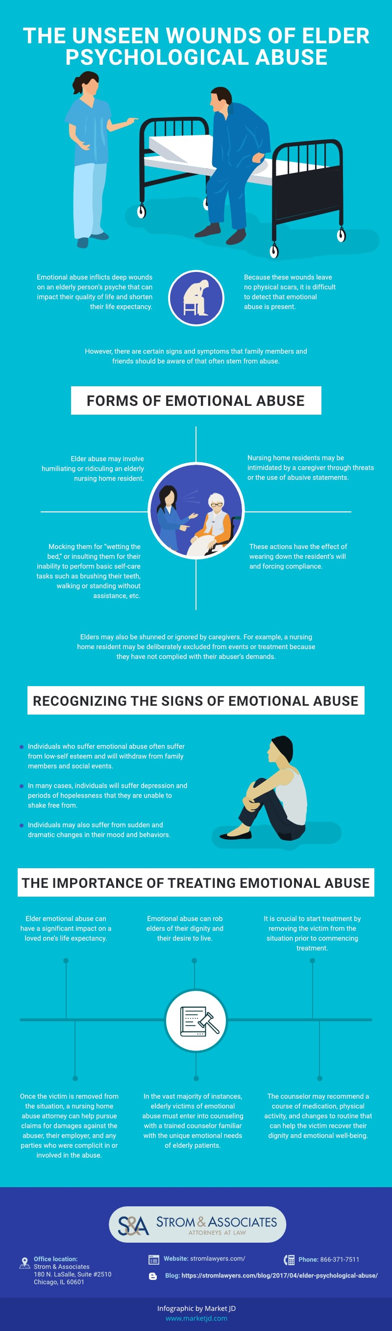Elder psychological abuse infographic