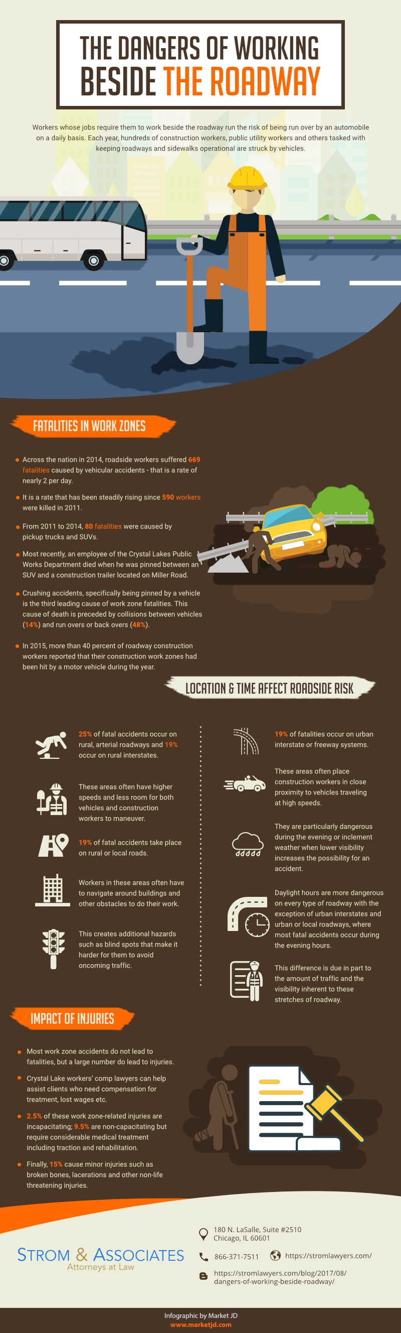 Danger of working beside roadway infographic