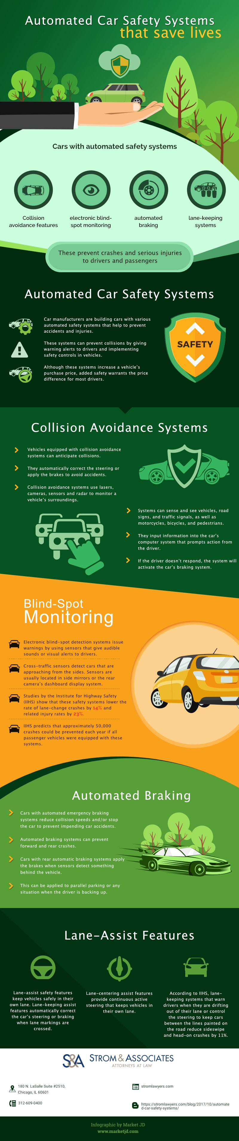 Automated car safety systems infographic