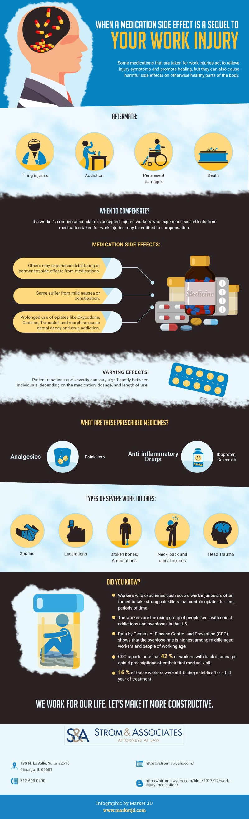 Medication side effect infographic