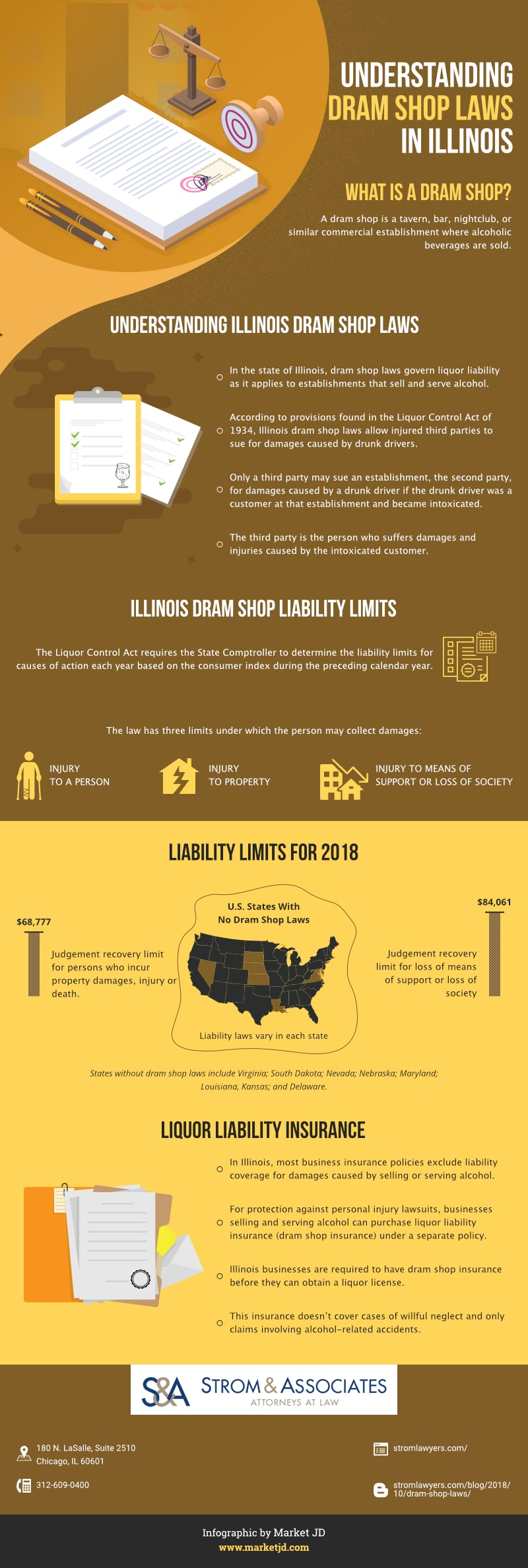 DRAM SHOP LAWS IN ILLINOIS_19122018